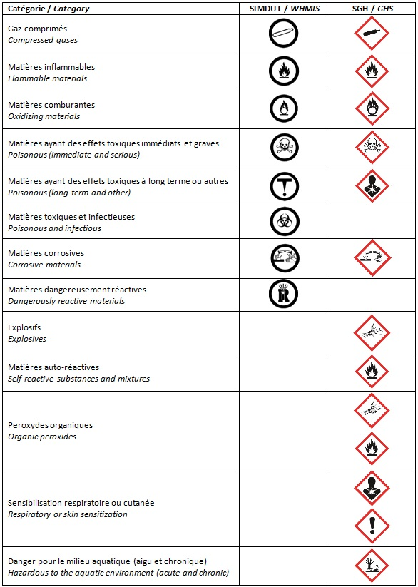 Module 25 Other Ways To Find Out About Hazards Visitors And
